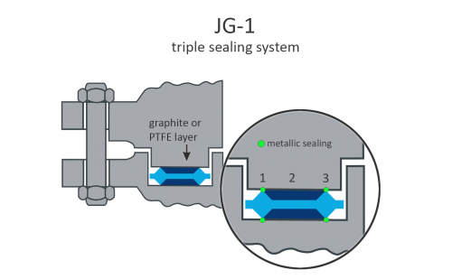 JG1 - Revoseal VCC BV