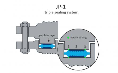 JP1 - Revoseal VCC BV