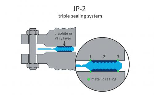 JP2 - Revoseal VCC BV
